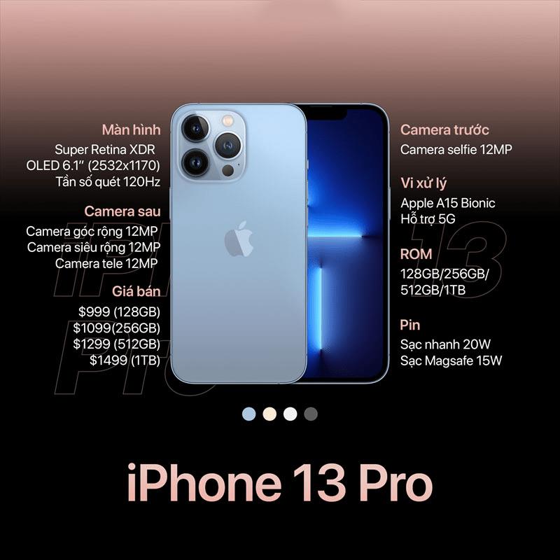 cấu hình của iphone 13 mini pro max